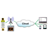 EZ Comm Remote Management